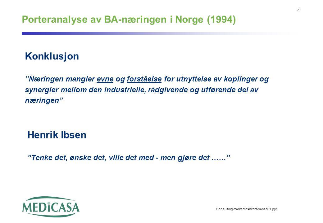 Porteranalyse av BA-næringen i Norge (1994)
