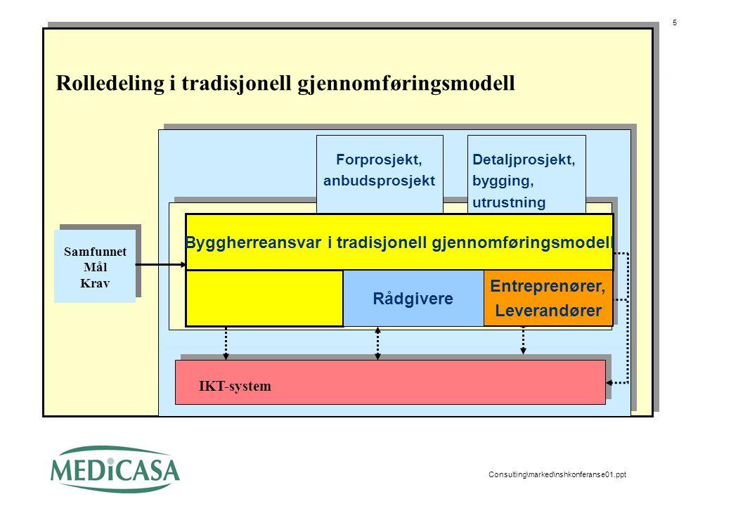 Byggherreansvar i tradisjonell gjennomføringsmodell