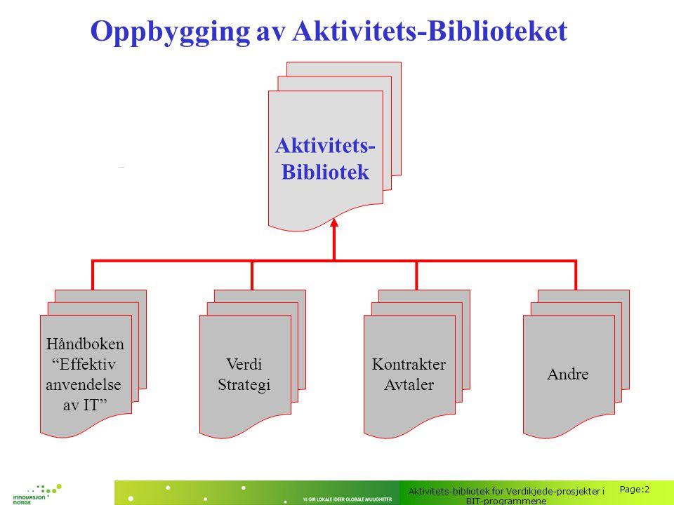 Oppbygging av Aktivitets-Biblioteket