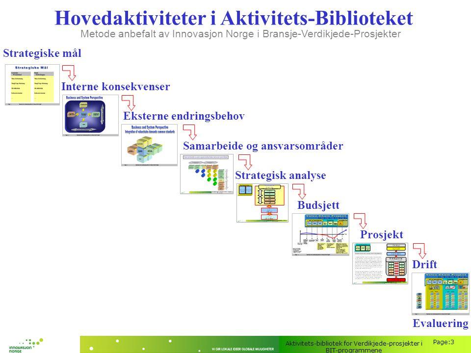 Hovedaktiviteter i Aktivitets-Biblioteket