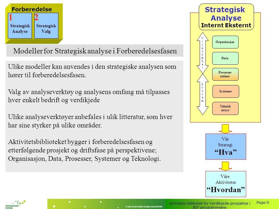 1 2 Modeller for Strategisk analyse i Forberedelsesfasen Hva