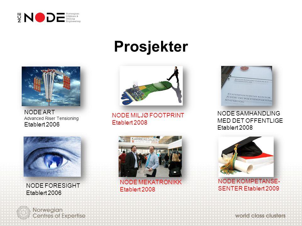 Prosjekter NODE FORESIGHT Etablert 2006 NODE MEKATRONIKK Etablert 2008