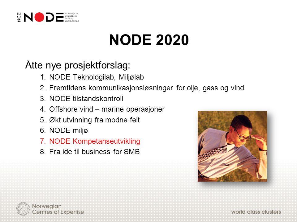 NODE 2020 Åtte nye prosjektforslag: NODE Teknologilab, Miljølab