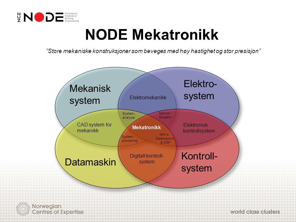 NODE Mekatronikk Elektro- Mekanisk system system Kontroll- Datamaskin