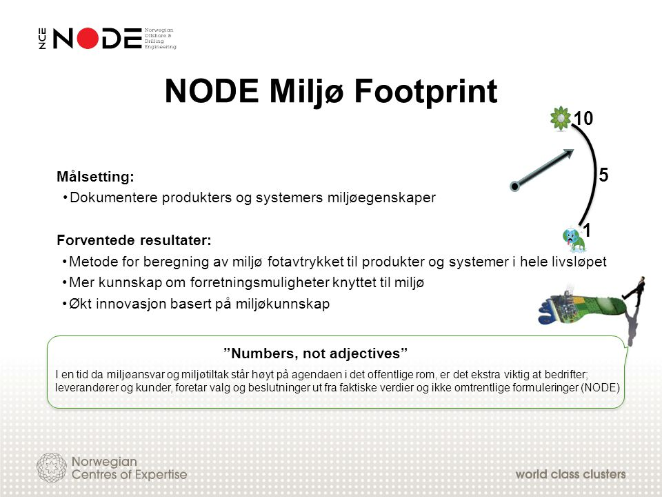 NODE Miljø Footprint 10 5 1 Målsetting: