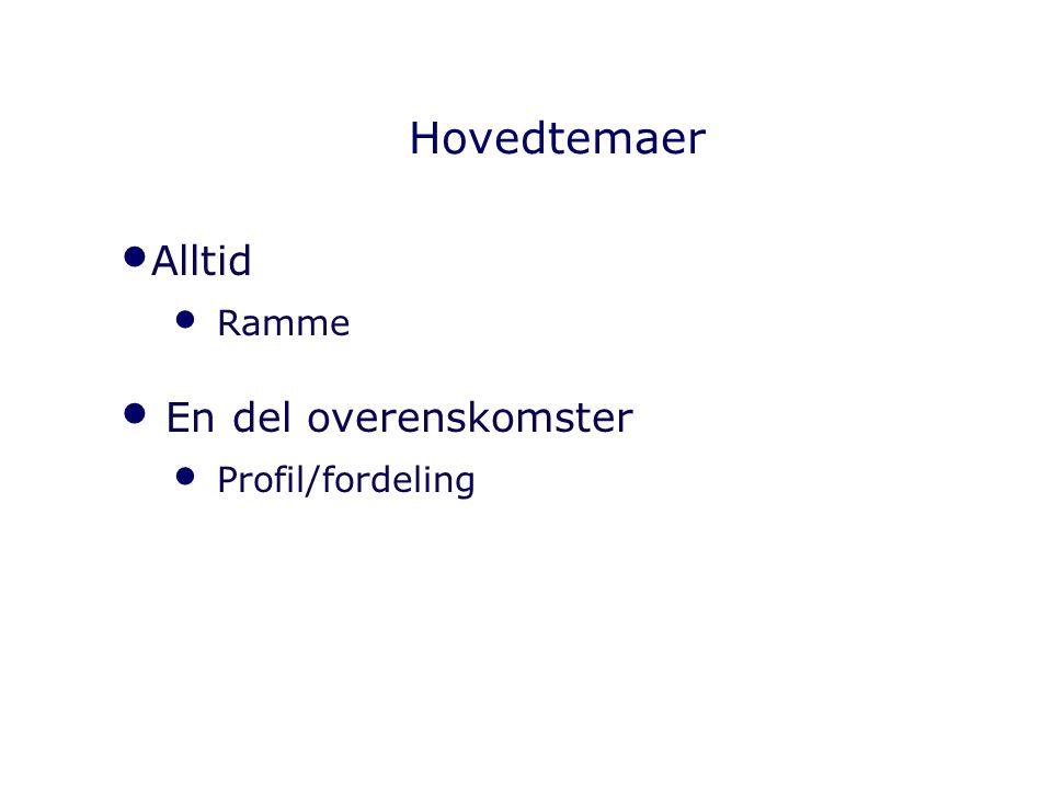 Hovedtemaer Alltid Ramme En del overenskomster Profil/fordeling