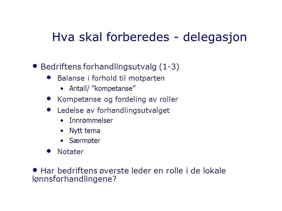 Hva skal forberedes - delegasjon