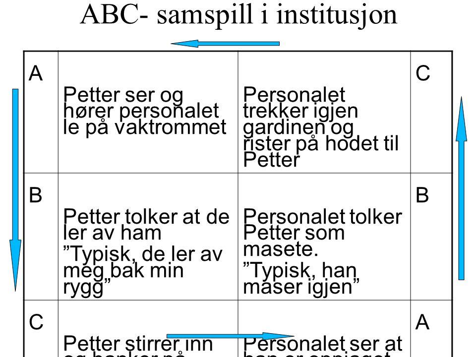 ABC- samspill i institusjon