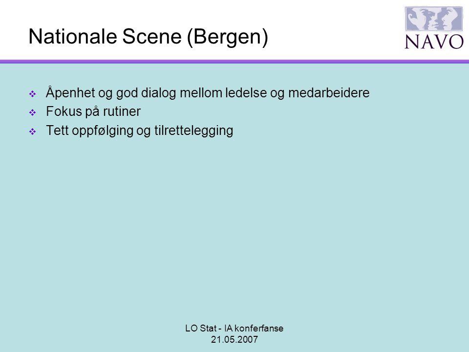 Nationale Scene (Bergen)