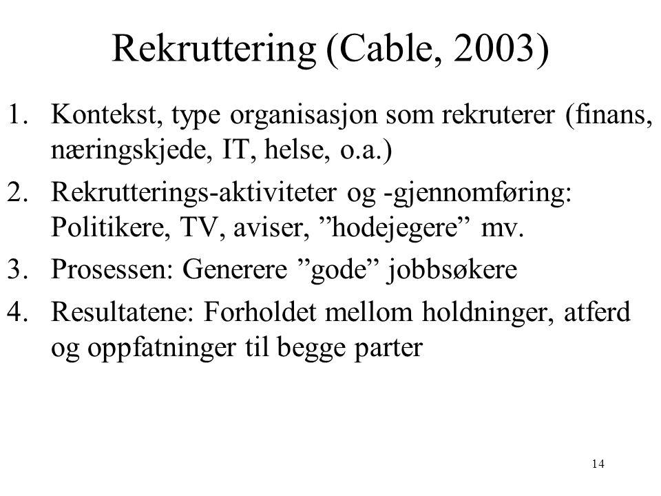 Rekruttering (Cable, 2003) Kontekst, type organisasjon som rekruterer (finans, næringskjede, IT, helse, o.a.)
