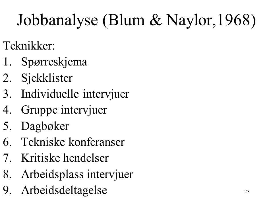 Jobbanalyse (Blum & Naylor,1968)