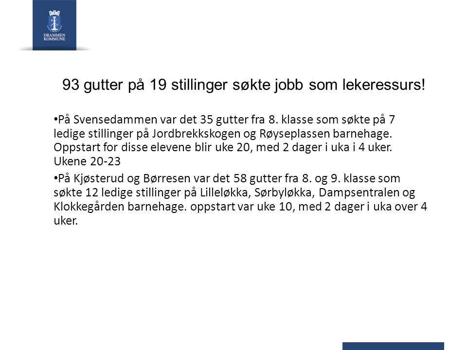 93 gutter på 19 stillinger søkte jobb som lekeressurs!