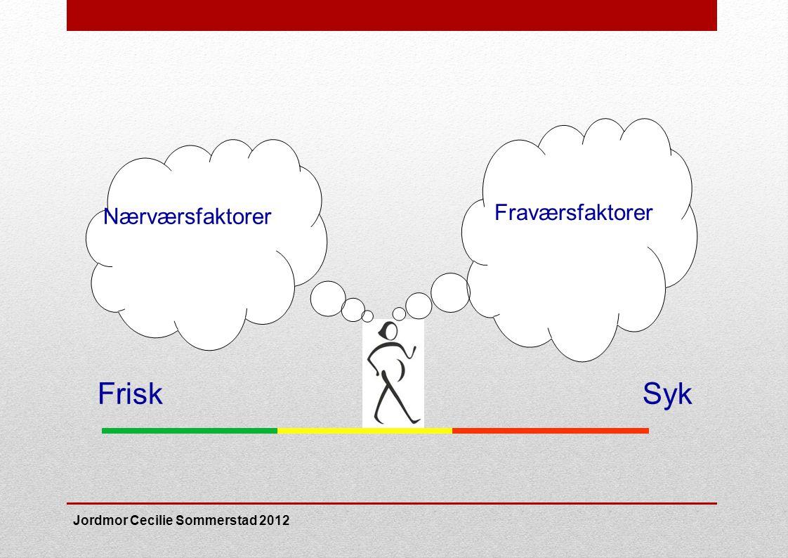 Frisk Syk Nærværsfaktorer Fraværsfaktorer