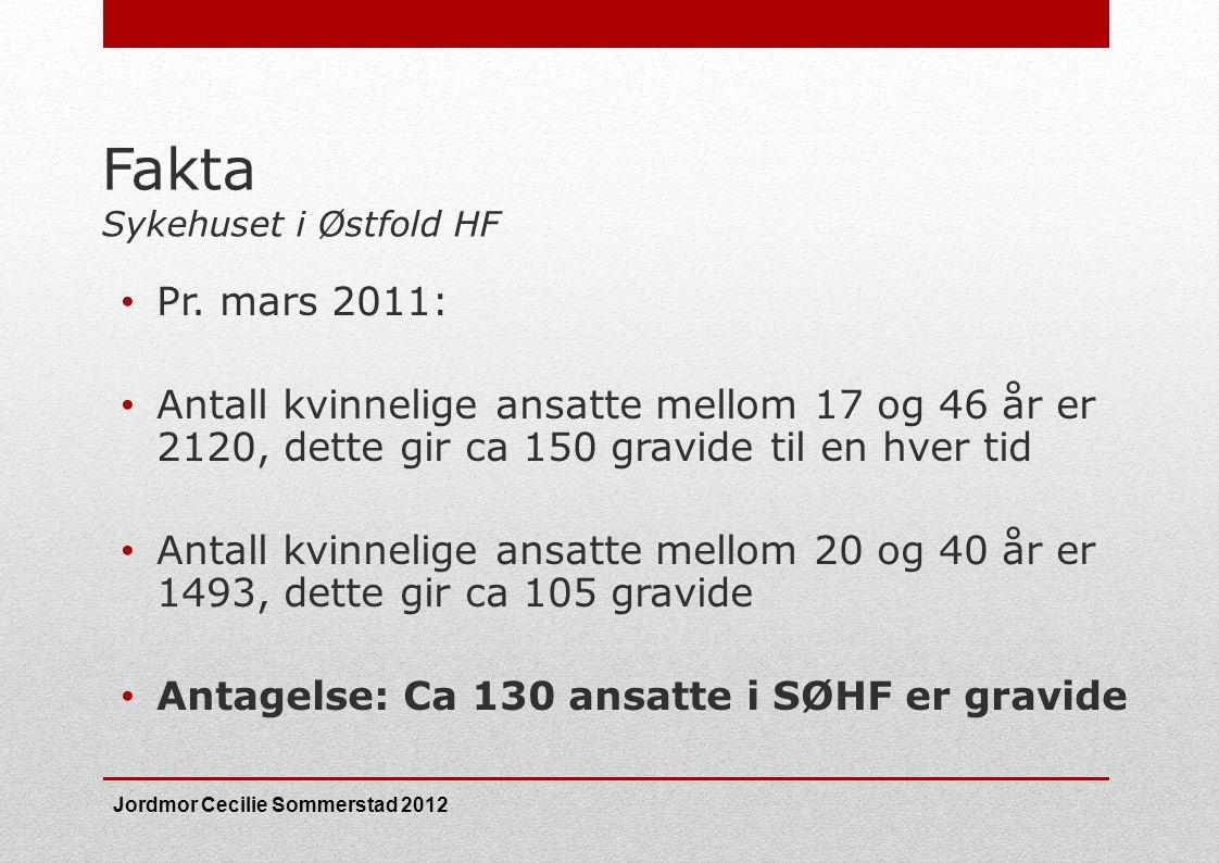 Fakta Sykehuset i Østfold HF