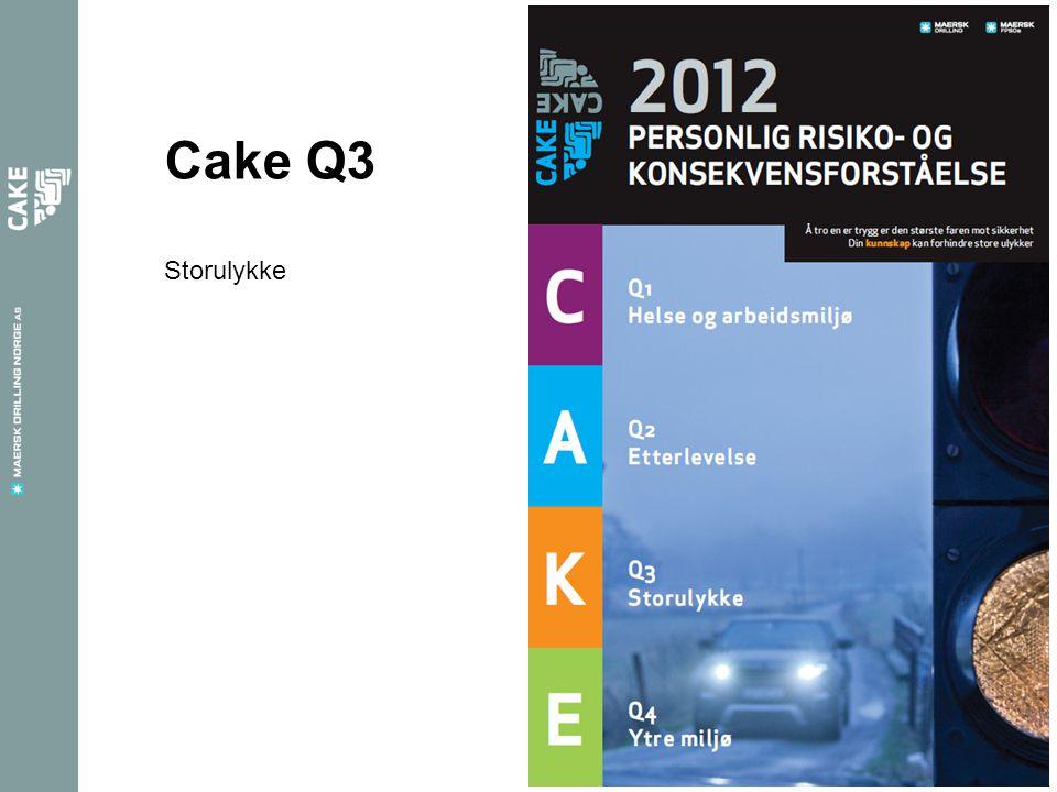 Cake Q3 Storulykke 1