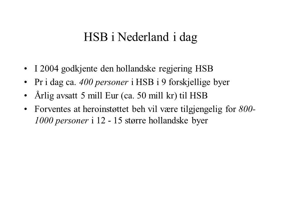 HSB i Nederland i dag I 2004 godkjente den hollandske regjering HSB