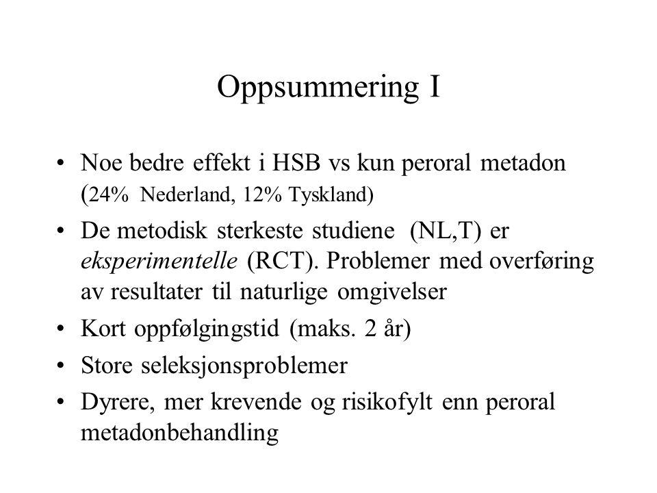 Oppsummering I Noe bedre effekt i HSB vs kun peroral metadon (24% Nederland, 12% Tyskland)