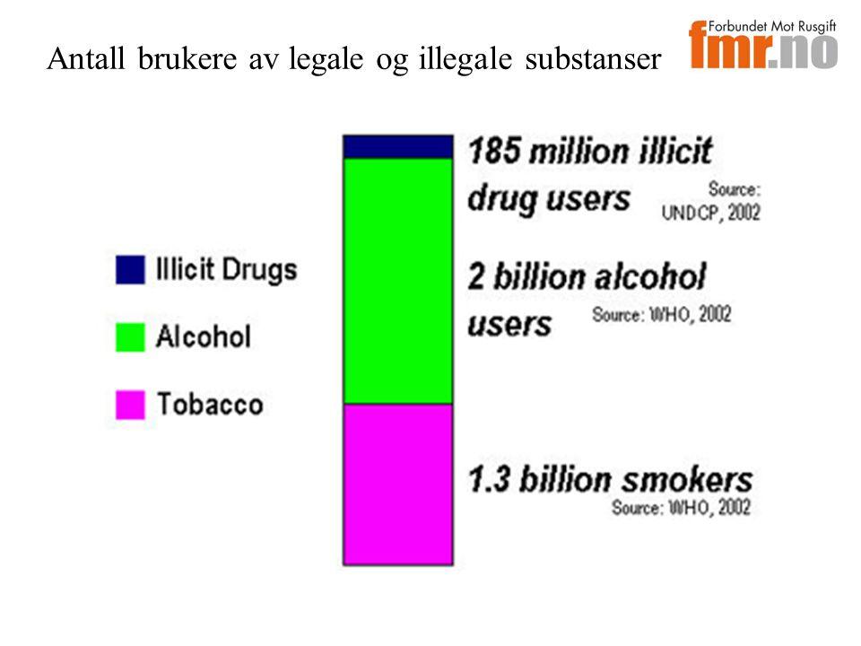 Antall brukere av legale og illegale substanser