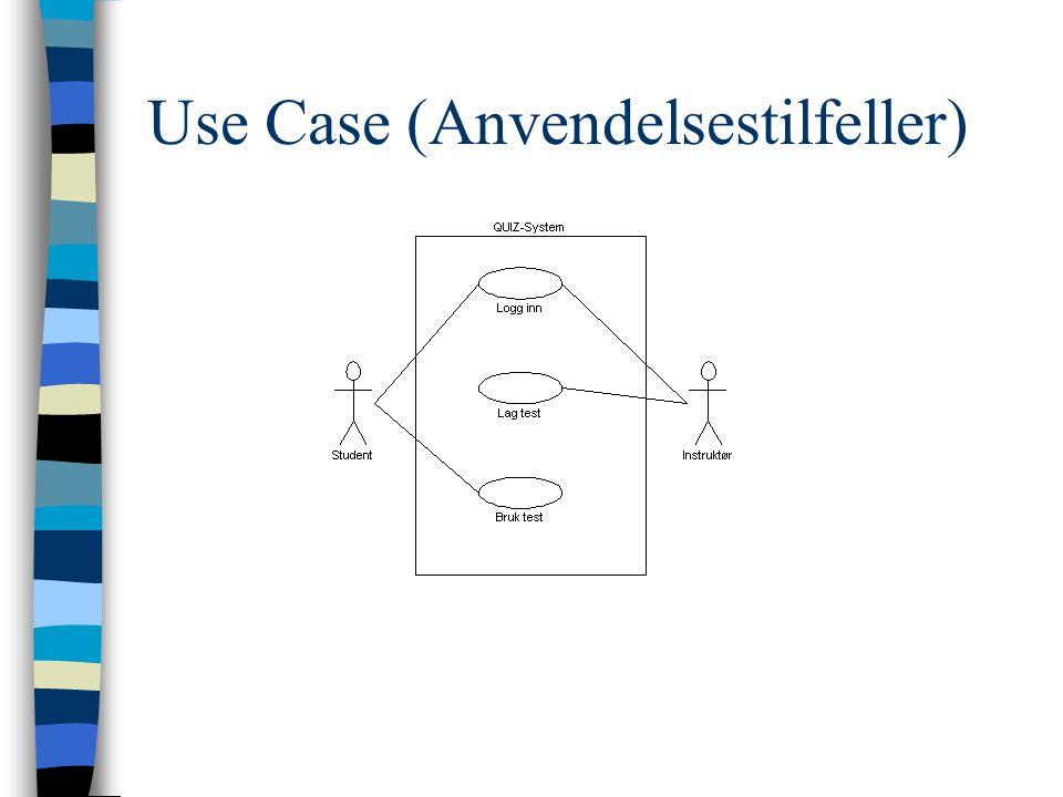 Use Case (Anvendelsestilfeller)