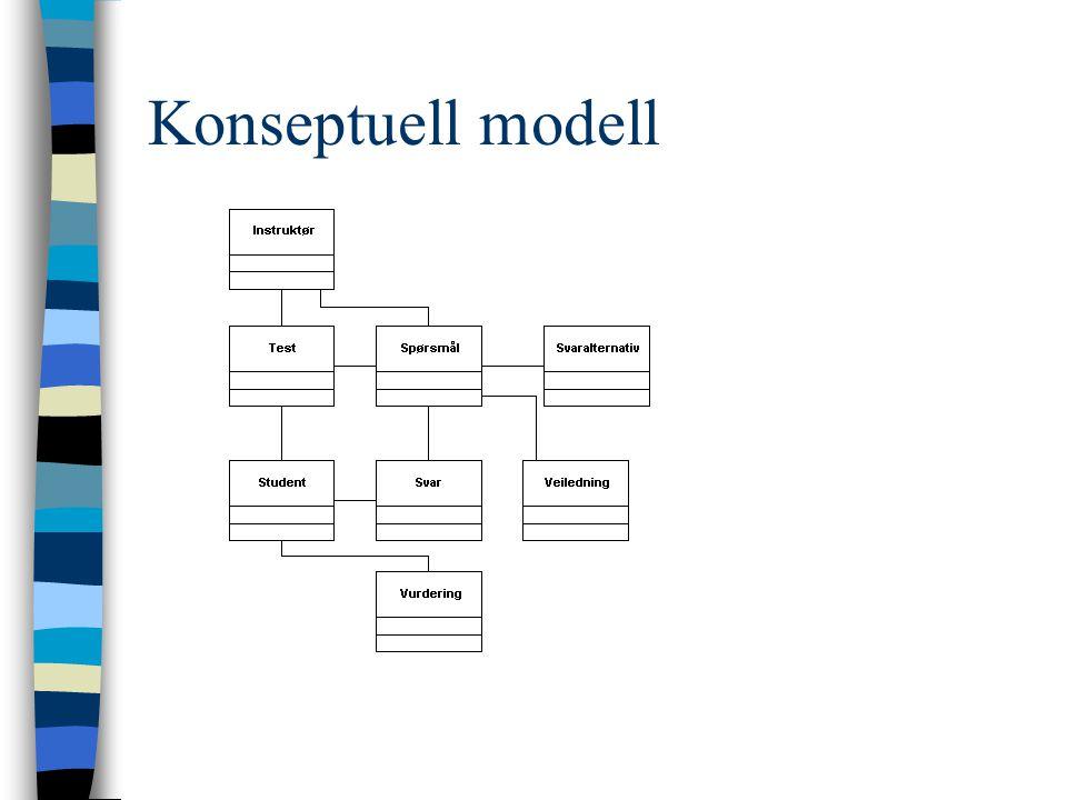 Konseptuell modell