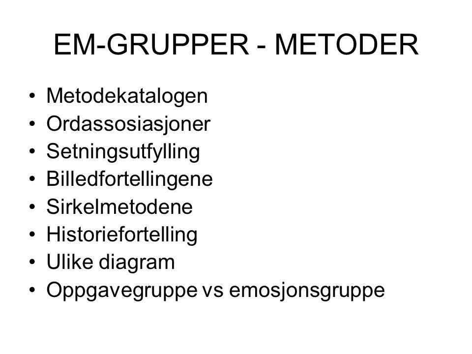 EM-GRUPPER - METODER Metodekatalogen Ordassosiasjoner
