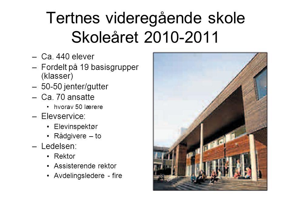 Tertnes videregående skole Skoleåret 2010-2011