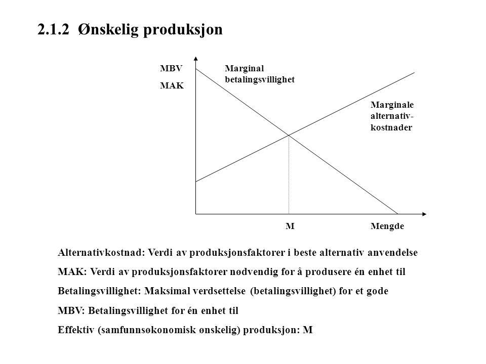 2.1.2 Ønskelig produksjon Mengde. Marginal betalingsvillighet. Marginale alternativ-kostnader. MBV.