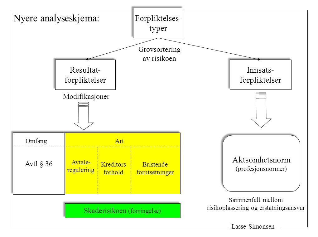 Nyere analyseskjema: Forpliktelses- typer Resultat- forpliktelser