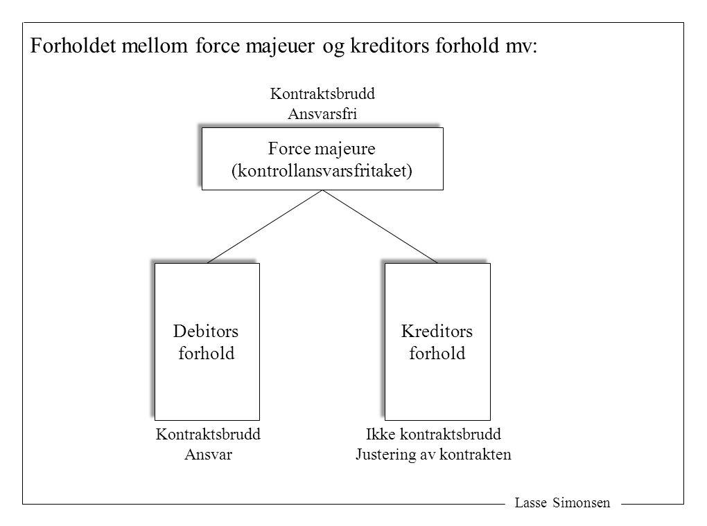 Forholdet mellom force majeuer og kreditors forhold mv: