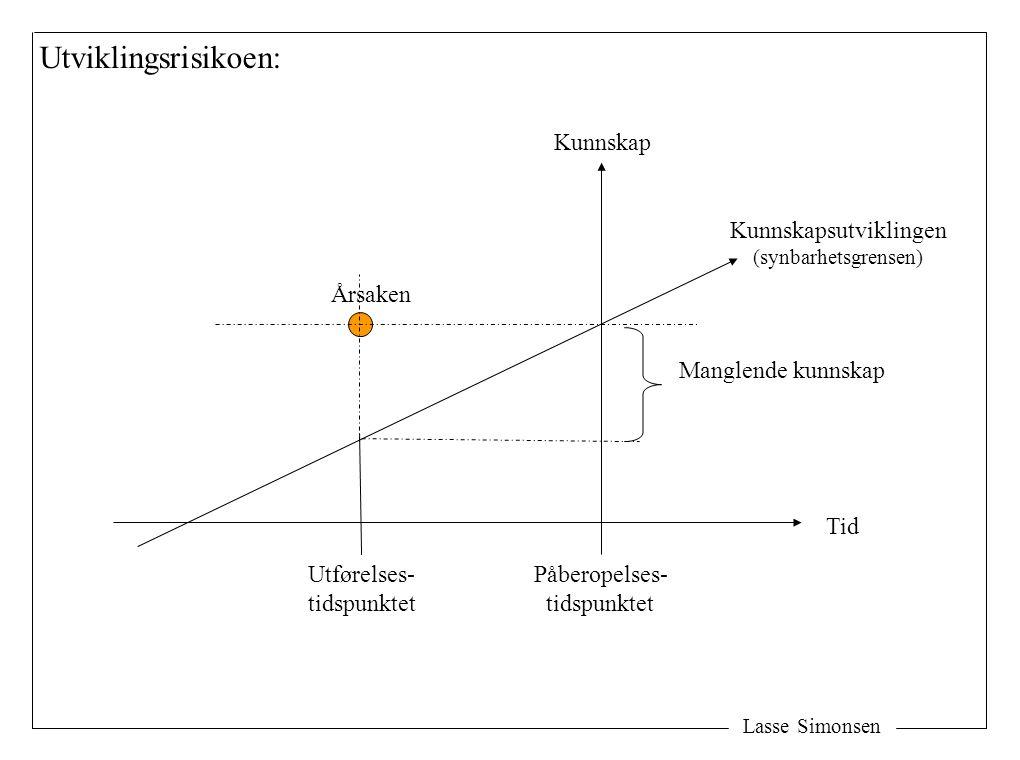 Kunnskapsutviklingen