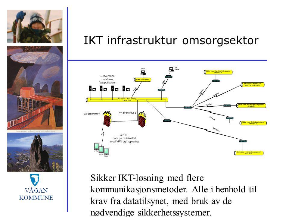 IKT infrastruktur omsorgsektor