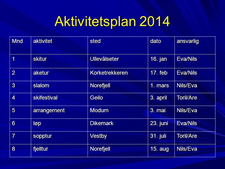 Aktivitetsplan 2014 Mnd aktivitet sted dato ansvarlig 1 skitur