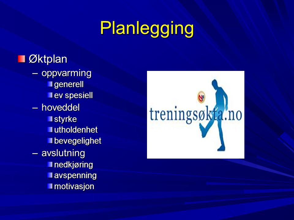Planlegging Øktplan oppvarming hoveddel avslutning generell