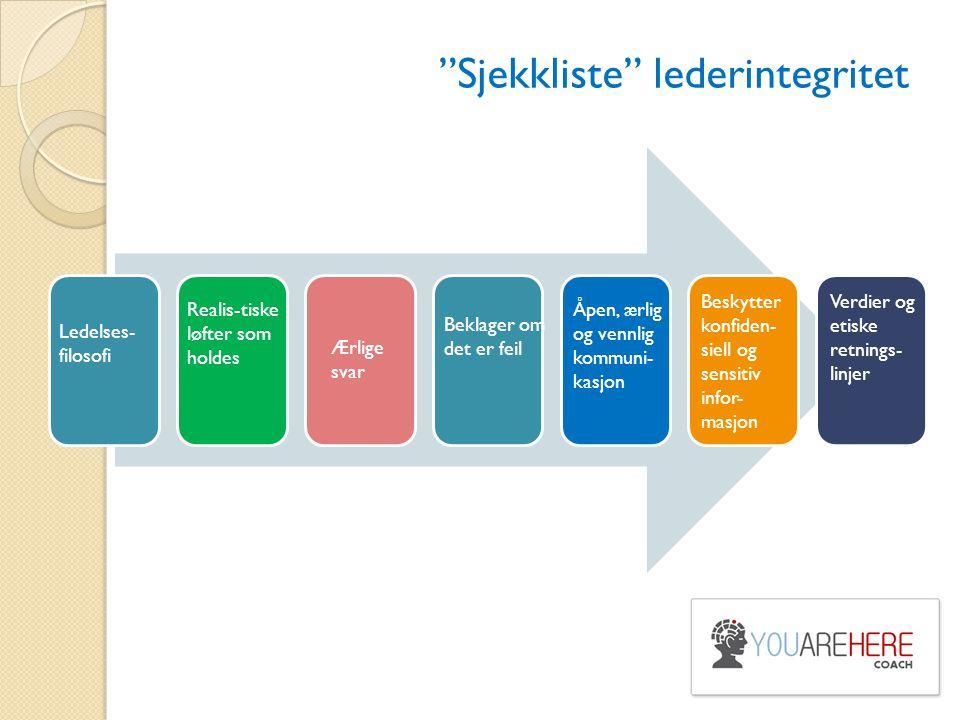 Sjekkliste lederintegritet