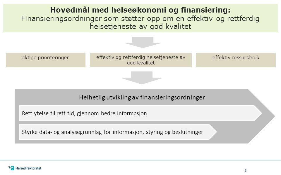 Hovedmål med helseøkonomi og finansiering: