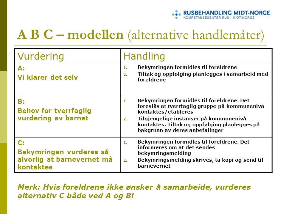 A B C – modellen (alternative handlemåter)