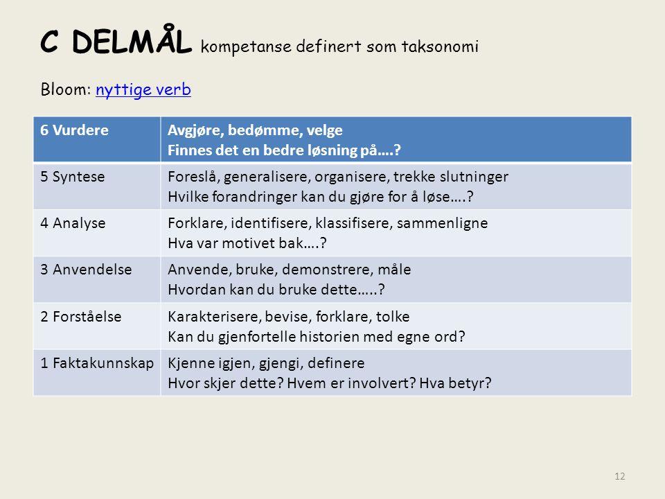 C DELMÅL kompetanse definert som taksonomi Bloom: nyttige verb