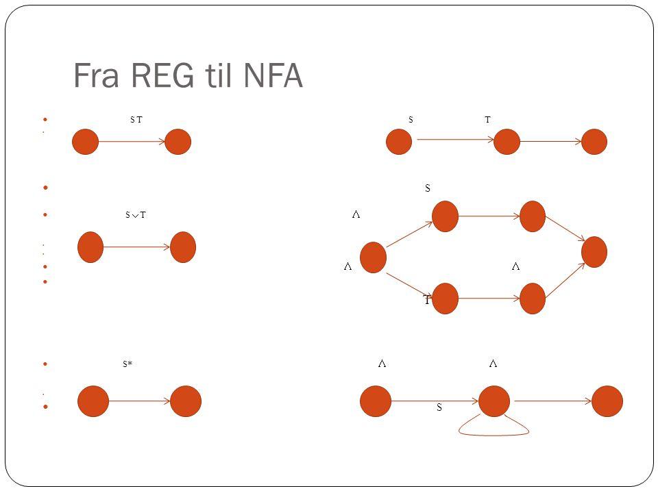 Fra REG til NFA