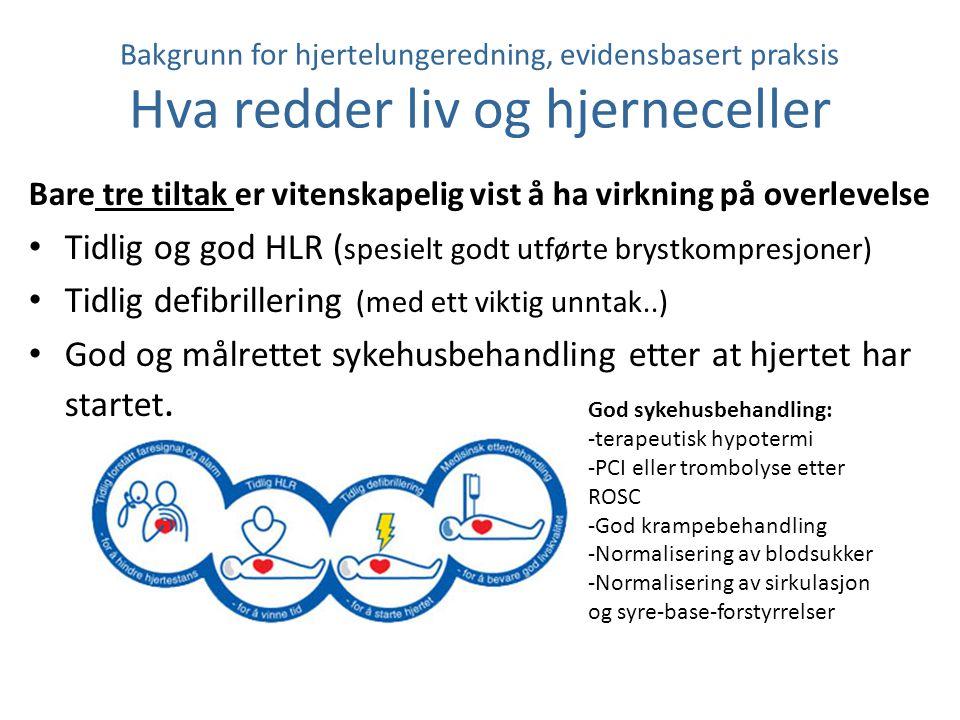 Tidlig og god HLR (spesielt godt utførte brystkompresjoner)