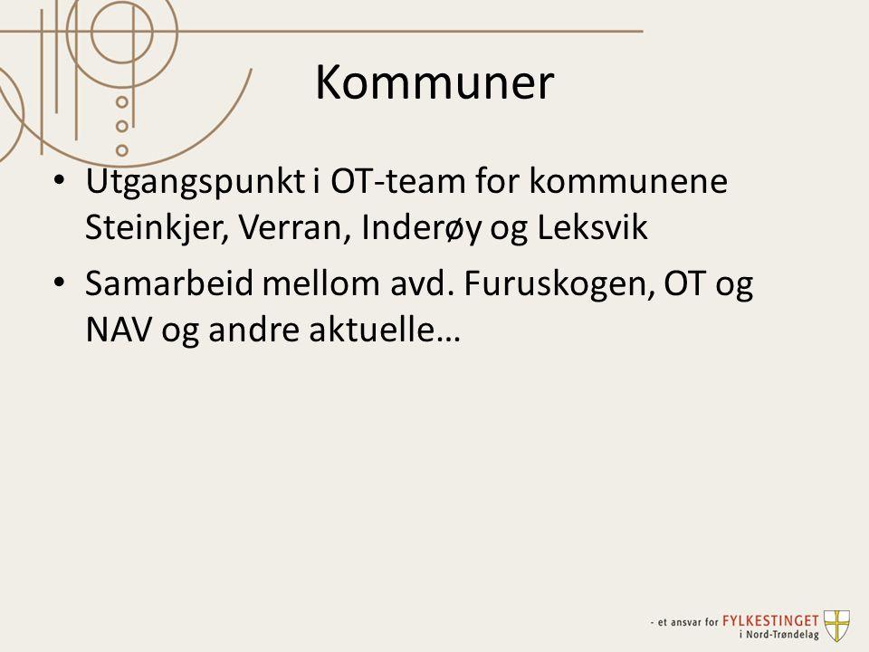 Kommuner Utgangspunkt i OT-team for kommunene Steinkjer, Verran, Inderøy og Leksvik.