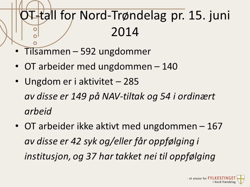 OT-tall for Nord-Trøndelag pr. 15. juni 2014
