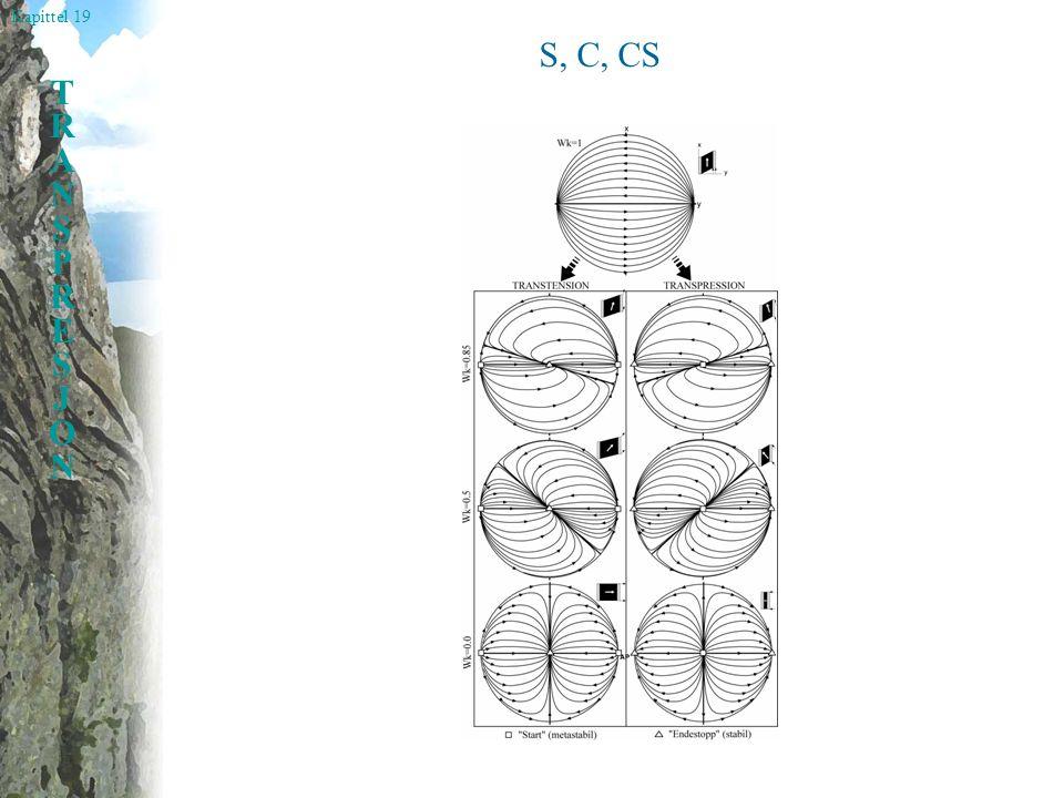S, C, CS
