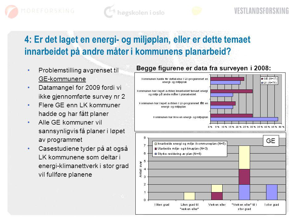 4: Er det laget en energi- og miljøplan, eller er dette temaet innarbeidet på andre måter i kommunens planarbeid