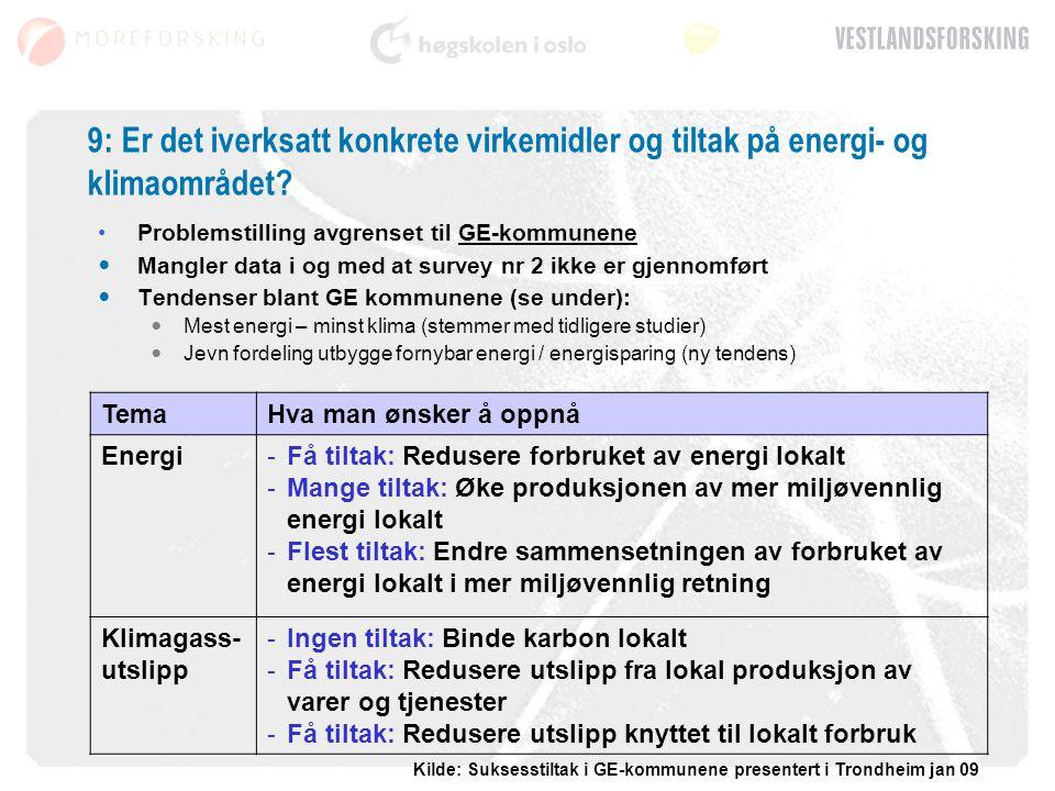 9: Er det iverksatt konkrete virkemidler og tiltak på energi- og klimaområdet