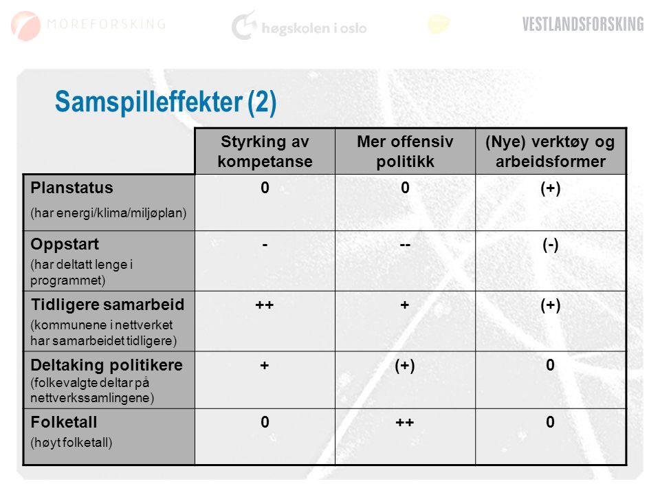 Styrking av kompetanse (Nye) verktøy og arbeidsformer