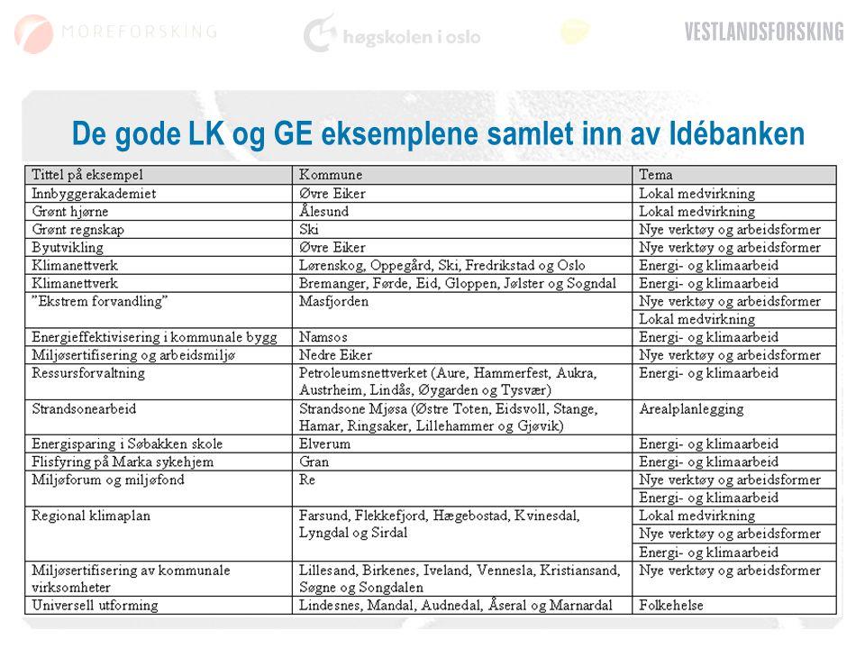 De gode LK og GE eksemplene samlet inn av Idébanken
