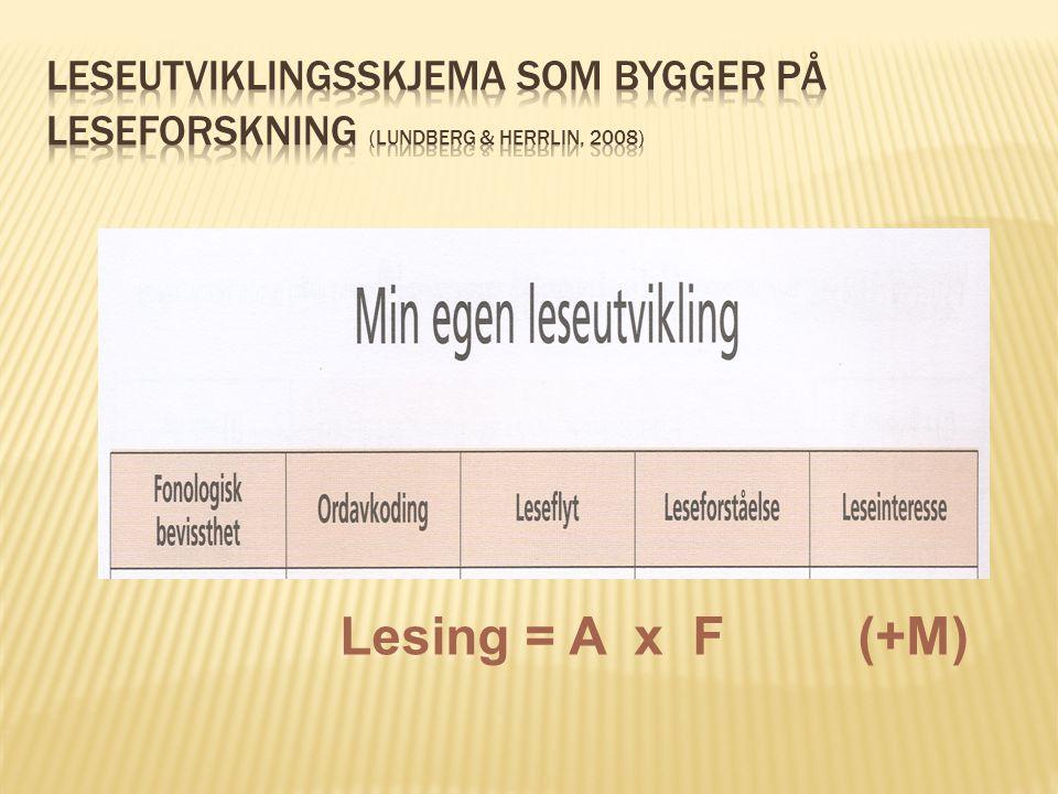 Leseutviklingsskjema som bygger på leseforskning (Lundberg & Herrlin, 2008)