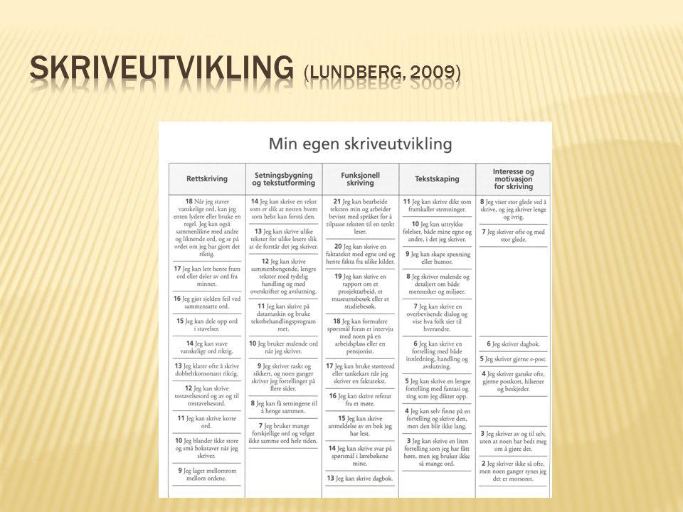 Skriveutvikling (Lundberg, 2009)
