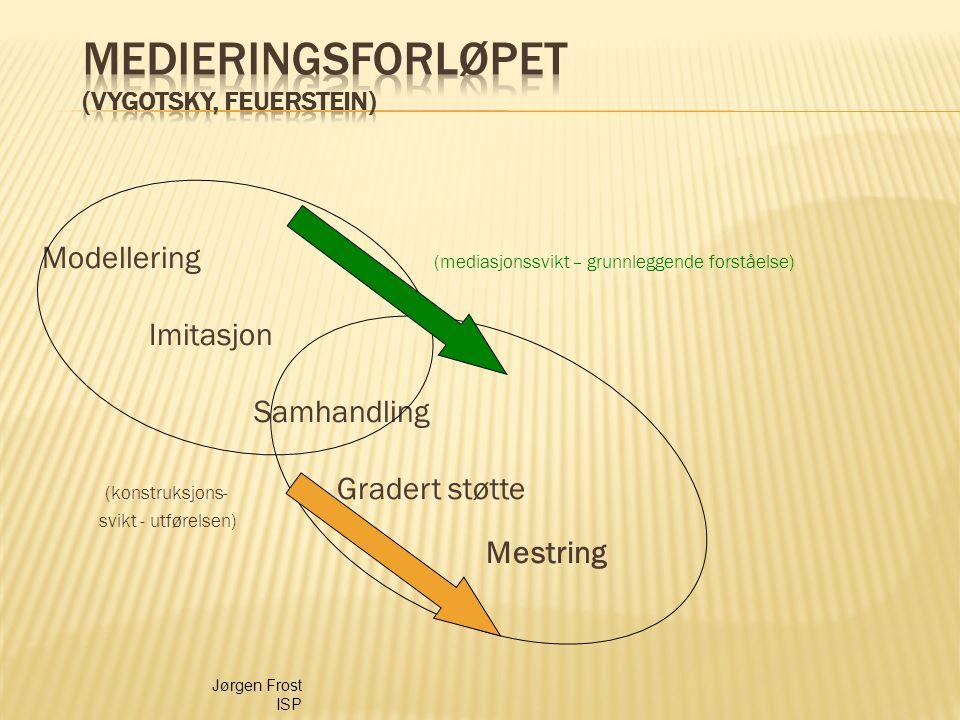 Medieringsforløpet (Vygotsky, Feuerstein)