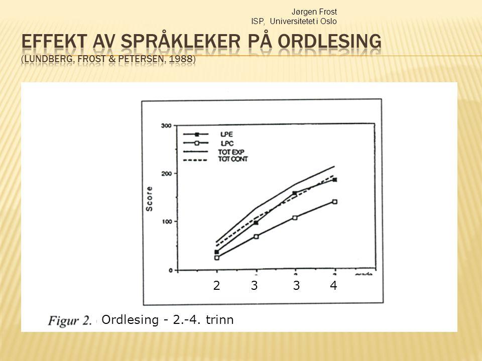 Effekt av språkleker på ordlesing (Lundberg, Frost & Petersen, 1988)